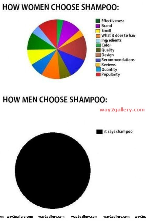 Women and men shampoo