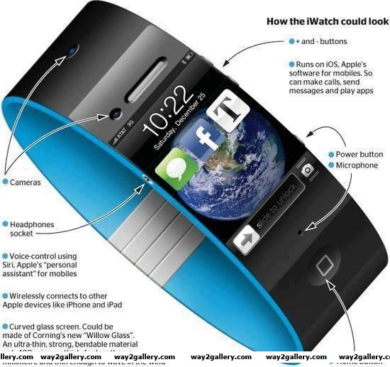 Amazing pics amazing pictures amazing photos iwatch concept iwatch concept technology