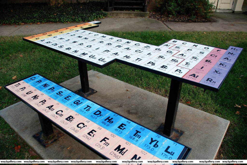 The periodic table table
